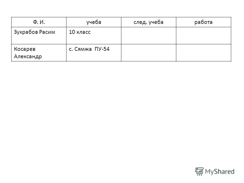 Ф. И.учебаслед. учебаработа Зухрабов Расим10 класс Косарев Александр с. Сямжа ПУ-54