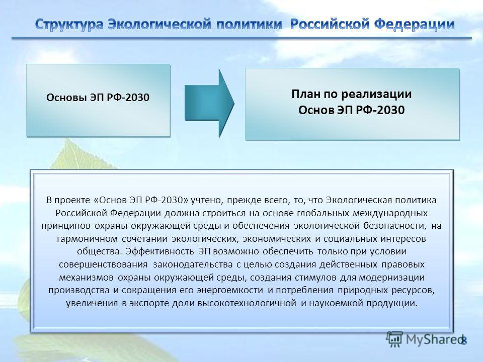 Основы ЭП РФ-2030 План по реализации Основ ЭП РФ-2030 План по реализации Основ ЭП РФ-2030 В проекте «Основ ЭП РФ-2030» учтено, прежде всего, то, что Экологическая политика Российской Федерации должна строиться на основе глобальных международных принц