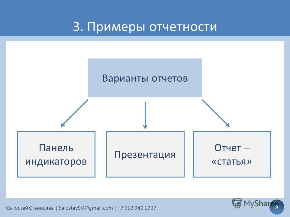 Салостей Станислав | SalosteySV@gmail.com | +7 952 949 1797 8 3. Примеры отчетности Варианты отчетов Панель индикаторов Презентация Отчет – «статья»