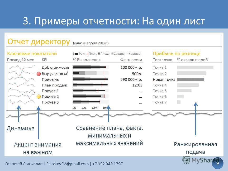 Салостей Станислав | SalosteySV@gmail.com | +7 952 949 1797 9 3. Примеры отчетности: На один лист Динамика Акцент внимания на важном Сравнение плана, факта, минимальных и максимальных значений Ранжированная подача