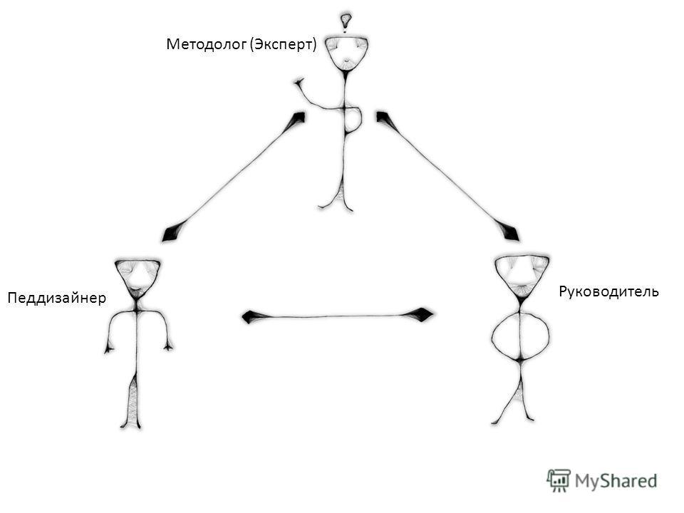Методолог (Эксперт) Педдизайнер Руководитель