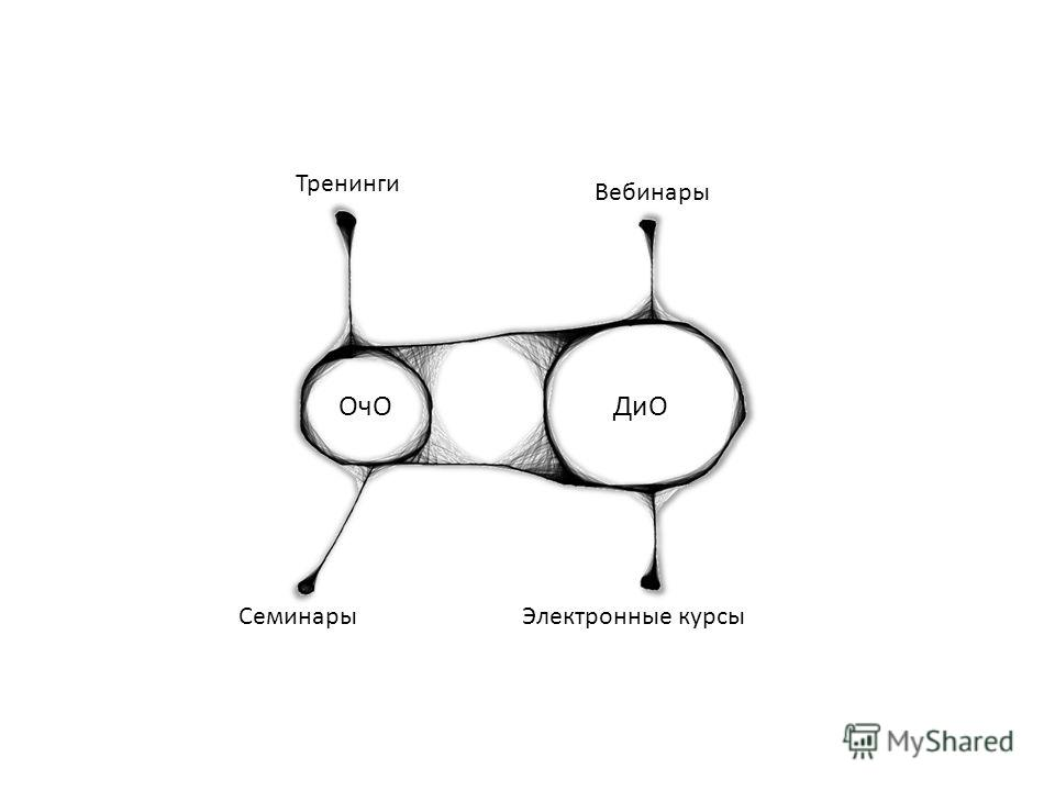 ОчОДиО Тренинги СеминарыЭлектронные курсы Вебинары