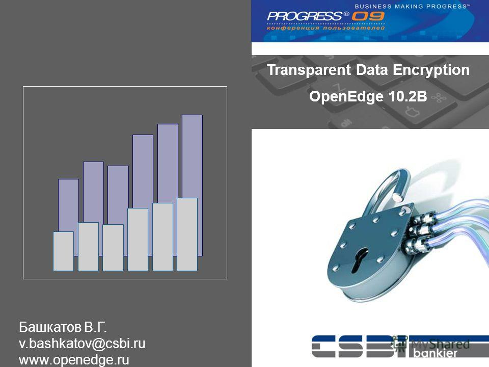 Transparent Data Encryption OpenEdge 10.2B Башкатов В.Г. v.bashkatov@csbi.ru www.openedge.ru