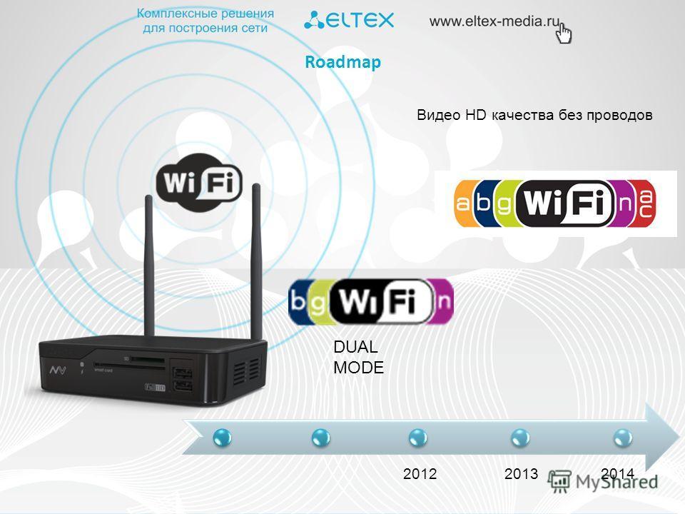 Roadmap DUAL MODE Видео HD качества без проводов 201220132014