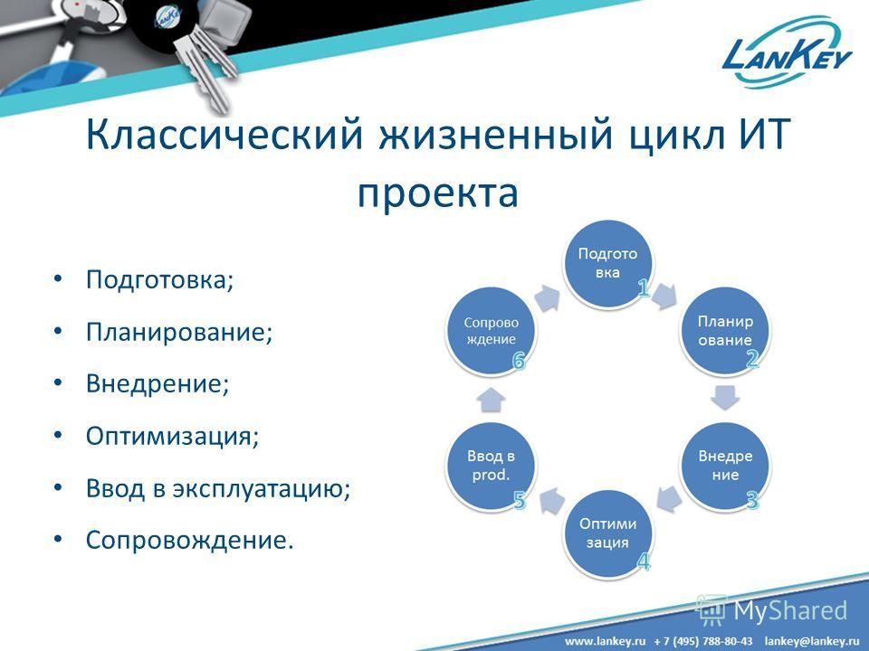 Классический жизненный цикл ИТ проекта Подготовка; Планирование; Внедрение; Оптимизация; Ввод в эксплуатацию; Сопровождение.