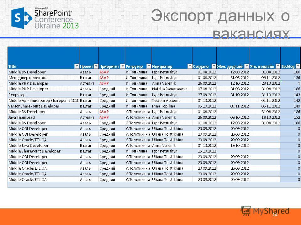 Экспорт данных о вакансиях 14