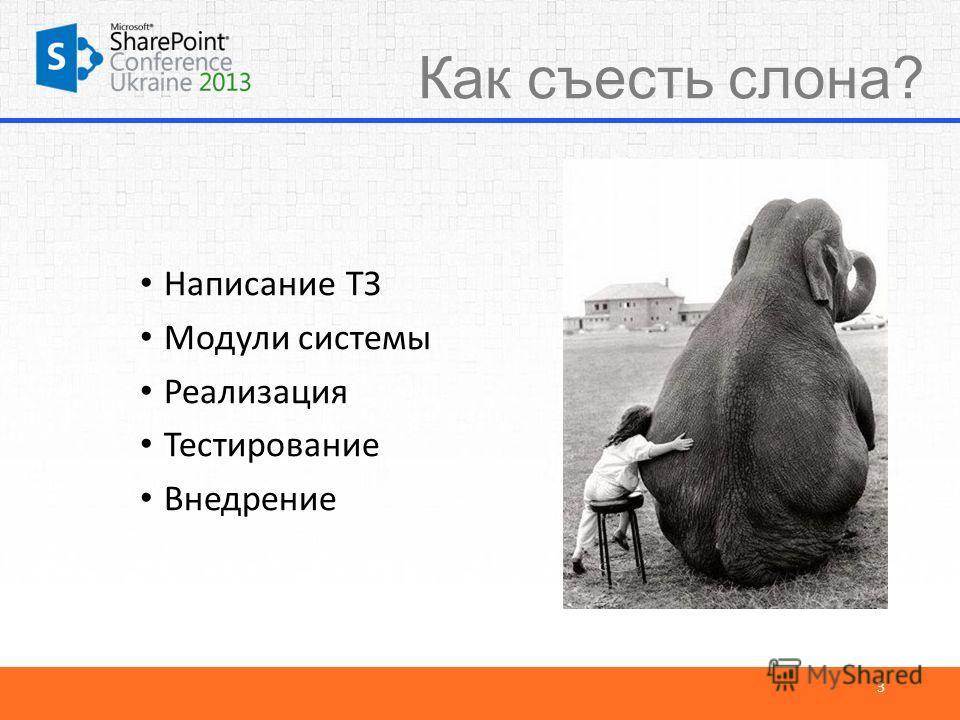 Как съесть слона? Написание ТЗ Модули системы Реализация Тестирование Внедрение 3