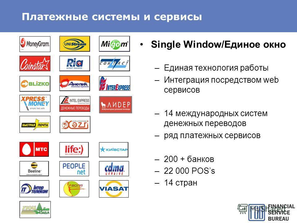 Платежные системы и сервисы Single Window/Единое окно –Единая технология работы –Интеграция посредством web сервисов –14 международных систем денежных переводов –ряд платежных сервисов –200 + банков –22 000 POSs –14 стран