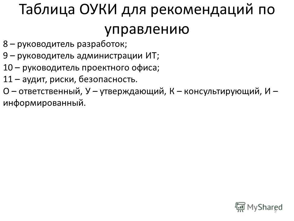 9 Таблица ОУКИ для рекомендаций по управлению 8 – руководитель разработок; 9 – руководитель администрации ИТ; 10 – руководитель проектного офиса; 11 – аудит, риски, безопасность. О – ответственный, У – утверждающий, К – консультирующий, И – информиро