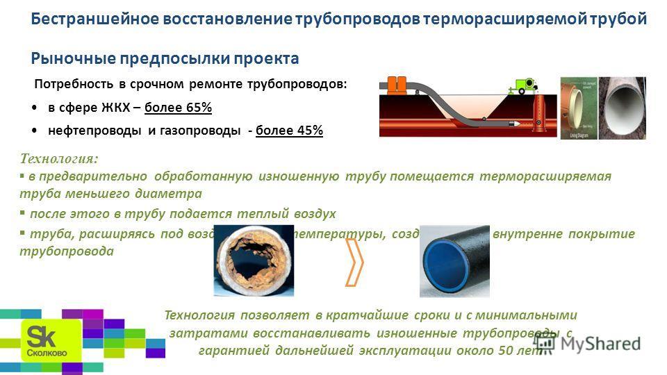 Бестраншейное восстановление трубопроводов терморасширяемой трубой Рыночные предпосылки проекта Потребность в срочном ремонте трубопроводов: в сфере ЖКХ – более 65% нефтепроводы и газопроводы - более 45% Технология: в предварительно обработанную изно