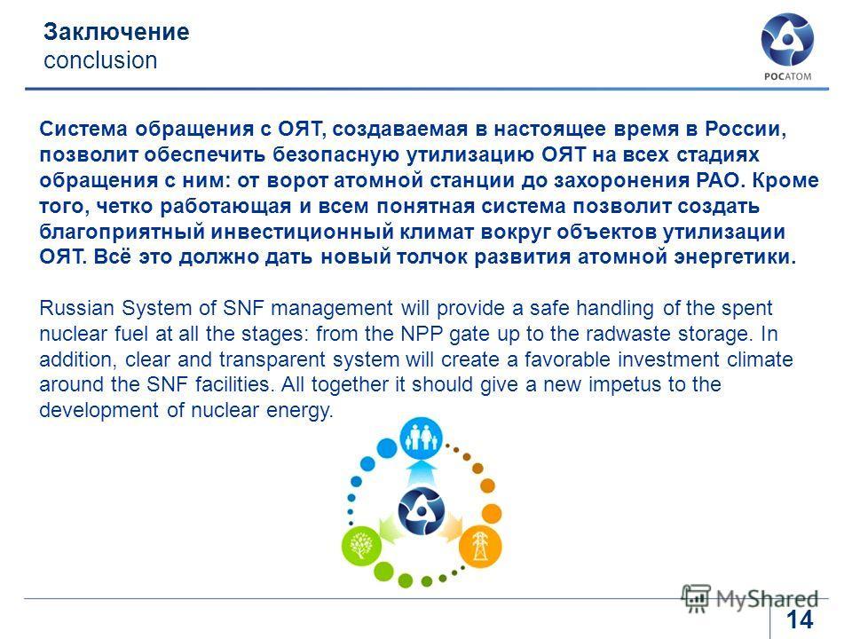 Заключение conclusion 14 Cистема обращения с ОЯТ, создаваемая в настоящее время в России, позволит обеспечить безопасную утилизацию ОЯТ на всех стадиях обращения с ним: от ворот атомной станции до захоронения РАО. Кроме того, четко работающая и всем