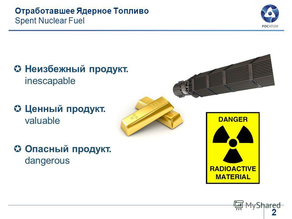 2 Отработавшее Ядерное Топливо Spent Nuclear Fuel Неизбежный продукт. inescapable Ценный продукт. valuable Опасный продукт. dangerous