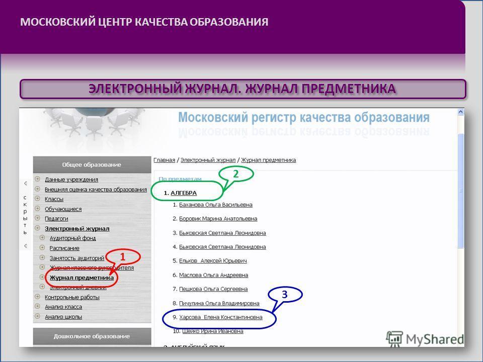 МОСКОВСКИЙ ЦЕНТР КАЧЕСТВА ОБРАЗОВАНИЯ ЭЛЕКТРОННЫЙ ЖУРНАЛ. ЖУРНАЛ ПРЕДМЕТНИКА 1 2 3