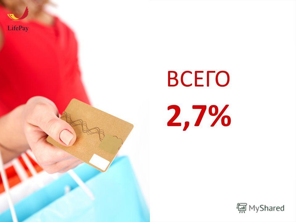 ВСЕГО 2,7%