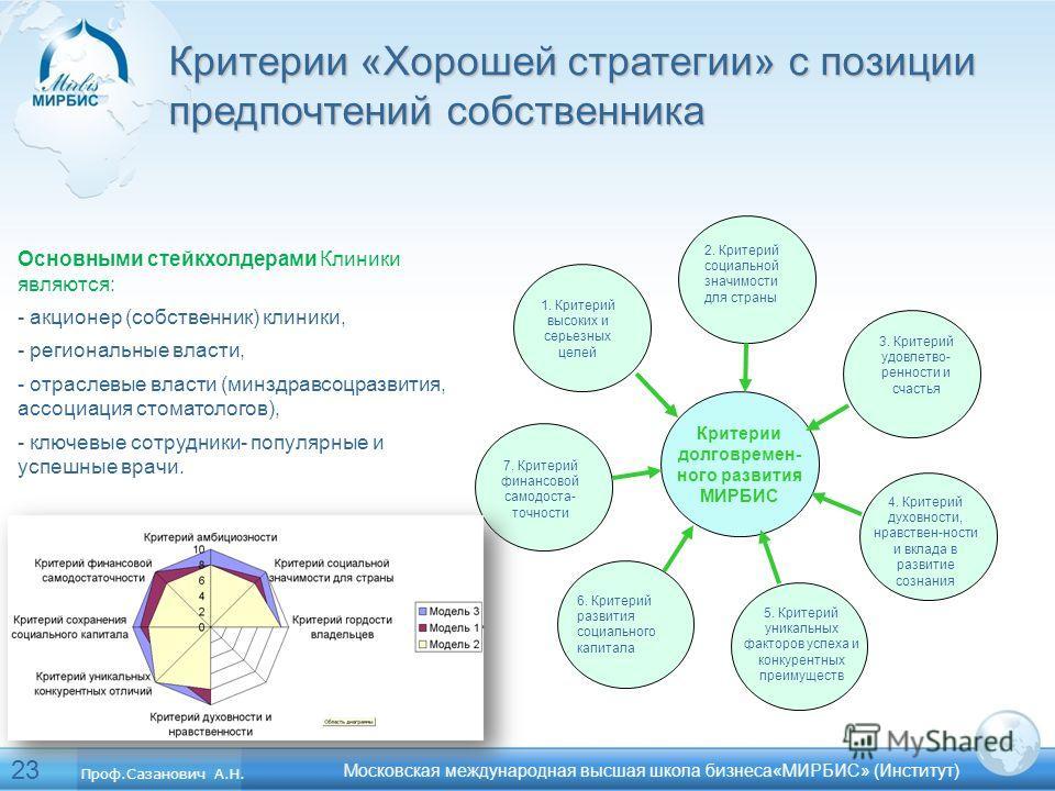 23 Критерии «Хорошей стратегии» с позиции предпочтений собственника Московская международная высшая школа бизнеса«МИРБИС» (Институт) Критерии долговремен- ного развития МИРБИС 1. Критерий высоких и серьезных целей 2. Критерий социальной значимости дл