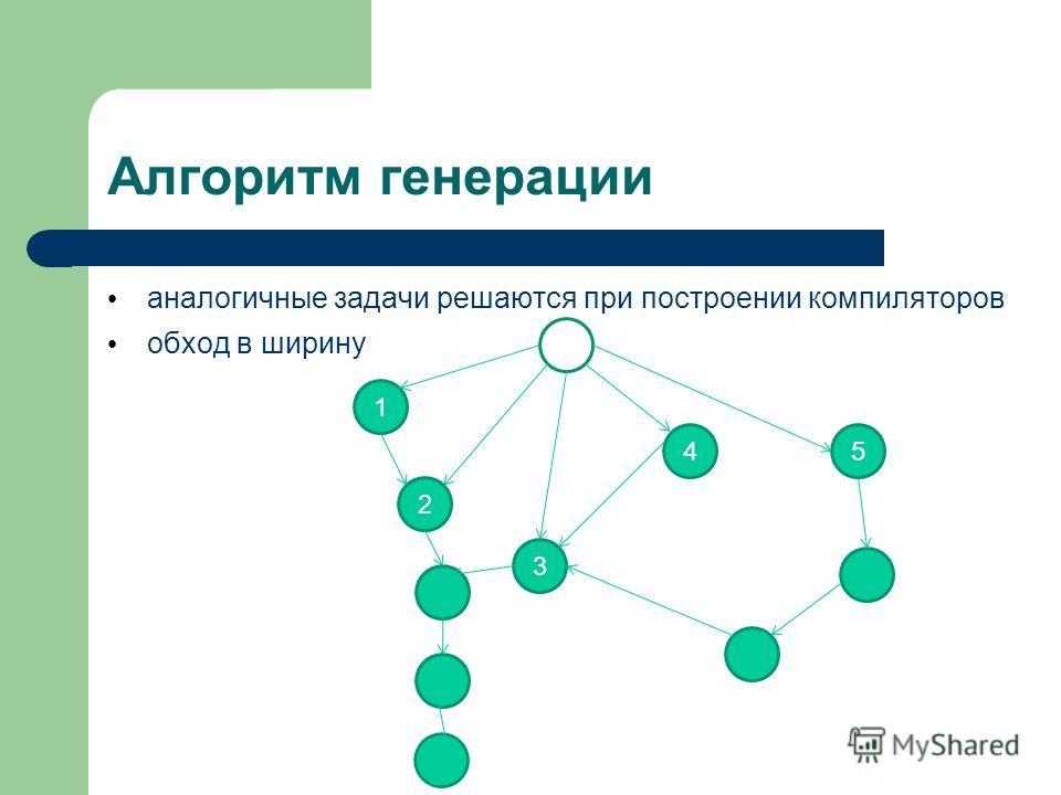Алгоритм генерации аналогичные задачи решаются при построении компиляторов обход в ширину 1 2 5 3 4