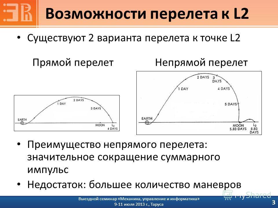 Возможности перелета к L2 Существуют 2 варианта перелета к точке L2 Преимущество непрямого перелета: значительное сокращение суммарного импульс Недостаток: большее количество маневров 3 Прямой перелетНепрямой перелет Выездной семинар «Механика, управ