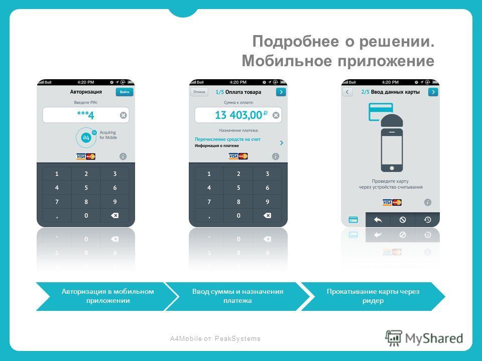 A4Mobile от PeakSystems Авторизация в мобильном приложении Ввод суммы и назначения платежа Прокатывание карты через ридер Подробнее о решении. Мобильное приложение