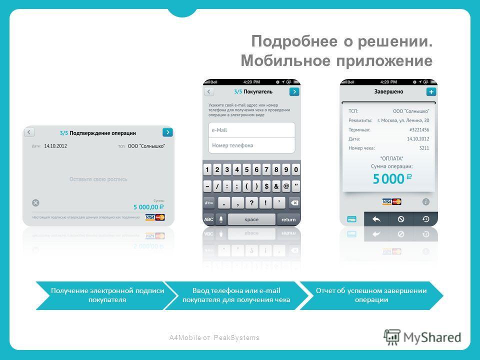 A4Mobile от PeakSystems Получение электронной подписи покупателя Ввод телефона или e-mail покупателя для получения чека Отчет об успешном завершении операции Подробнее о решении. Мобильное приложение