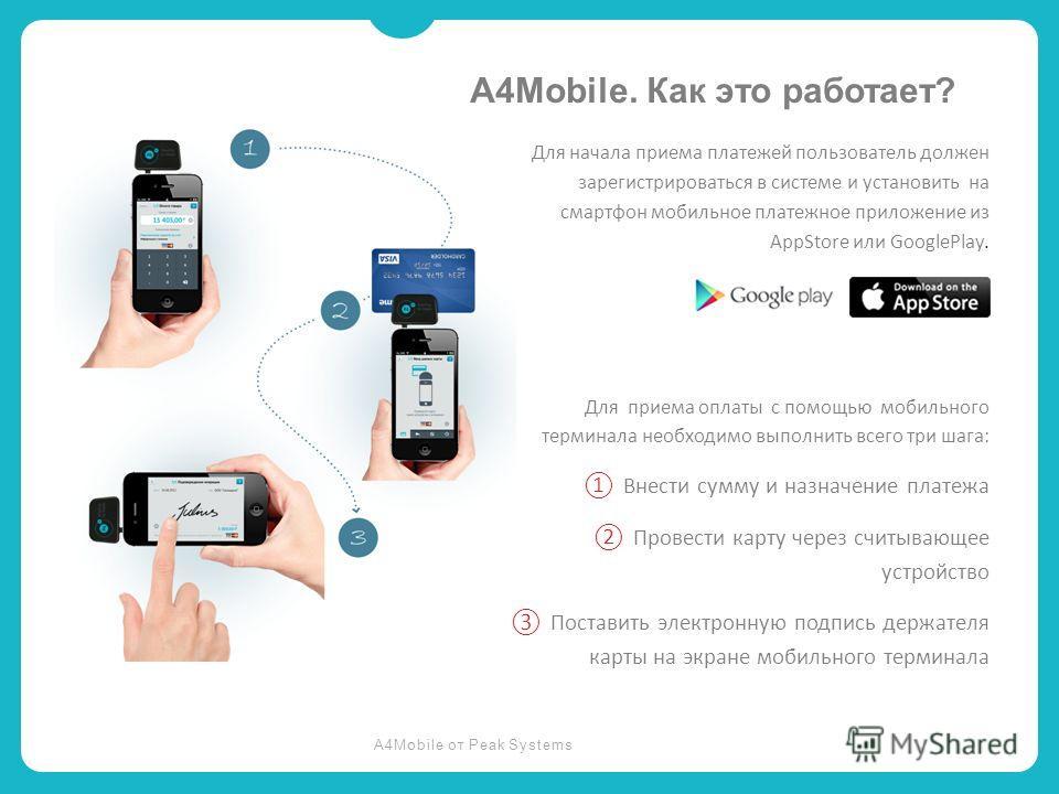 A4Mobile от Peak Systems A4Mobile. Как это работает? Для начала приема платежей пользователь должен зарегистрироваться в системе и установить на смартфон мобильное платежное приложение из AppStore или GooglePlay. Для приема оплаты с помощью мобильног