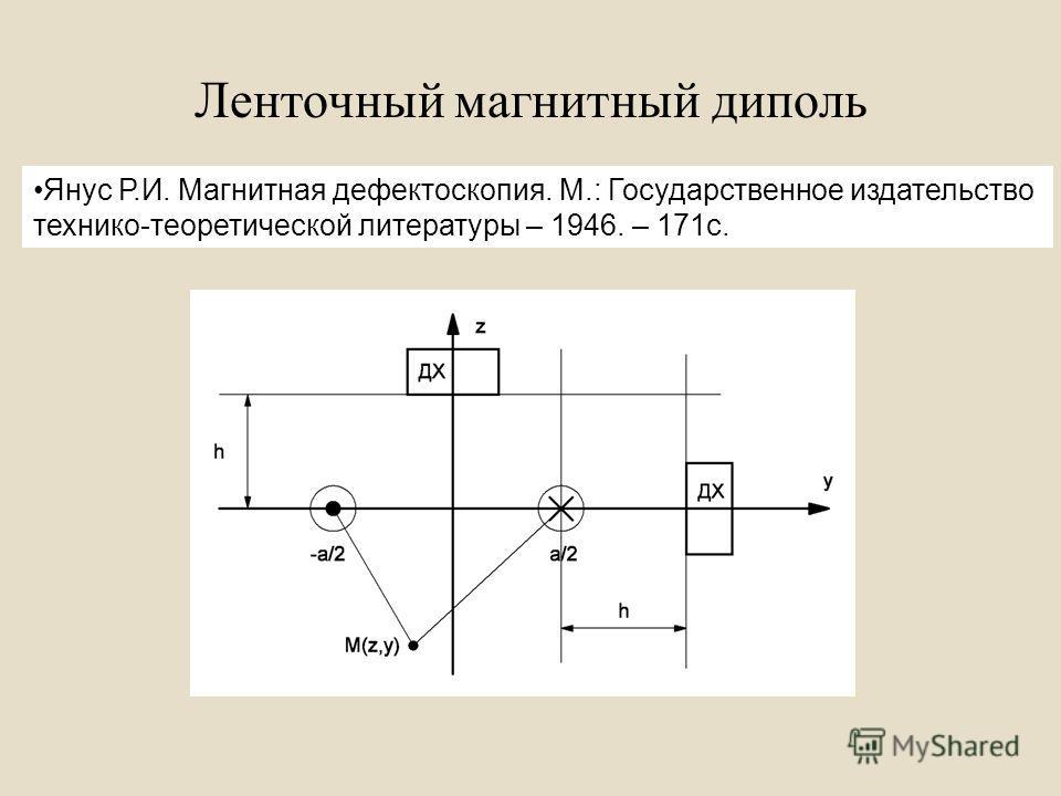 Ленточный магнитный диполь Янус Р.И. Магнитная дефектоскопия. М.: Государственное издательство технико-теоретической литературы – 1946. – 171с.