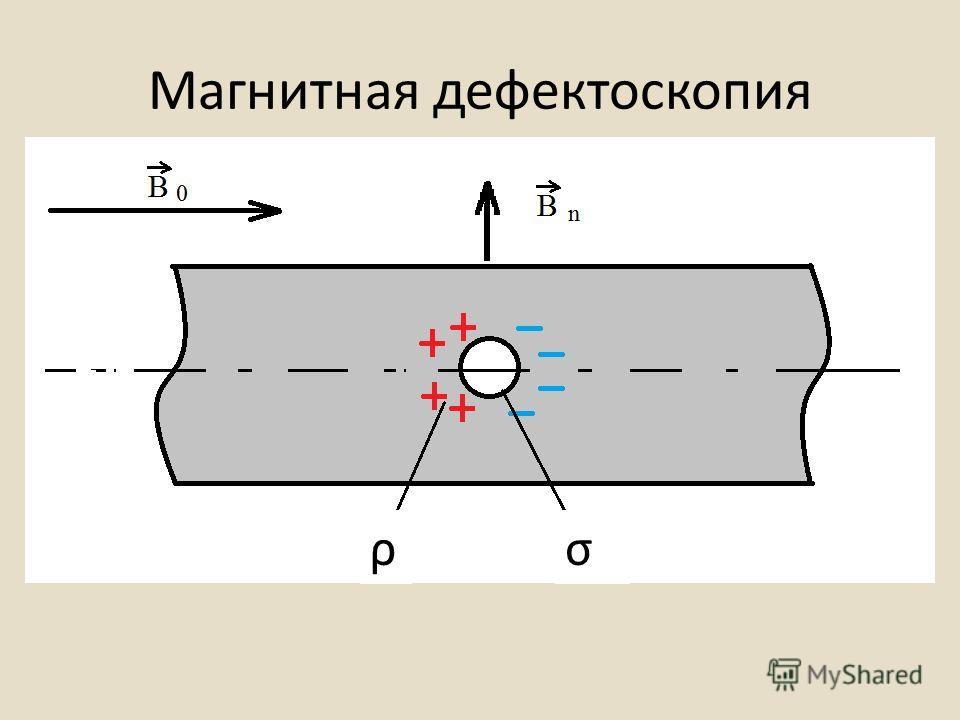 Магнитная дефектоскопия ρσ