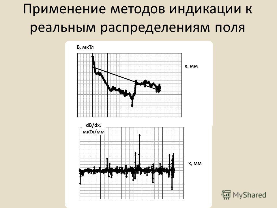 Применение методов индикации к реальным распределениям поля