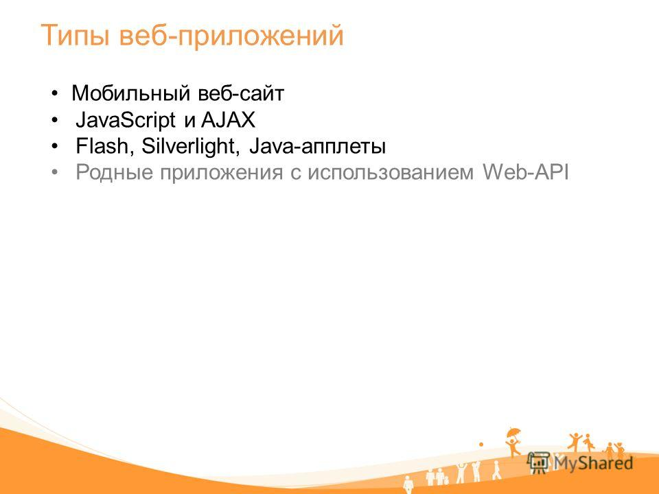 Типы веб-приложений Мобильный веб-сайт JavaScript и AJAX Flash, Silverlight, Java-апплеты Родные приложения с использованием Web-API