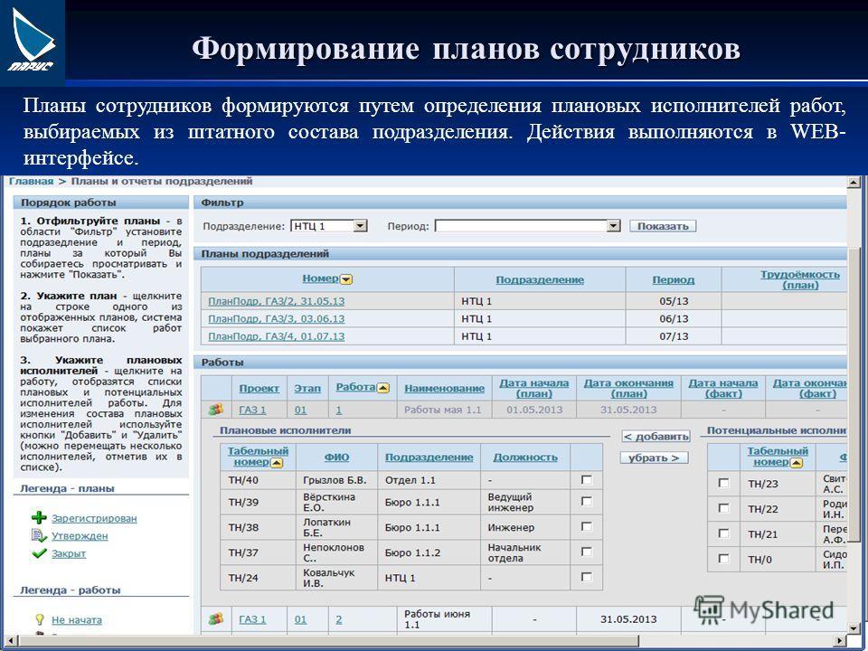Формирование планов сотрудников Планы сотрудников формируются путем определения плановых исполнителей работ, выбираемых из штатного состава подразделения. Действия выполняются в WEB- интерфейсе.