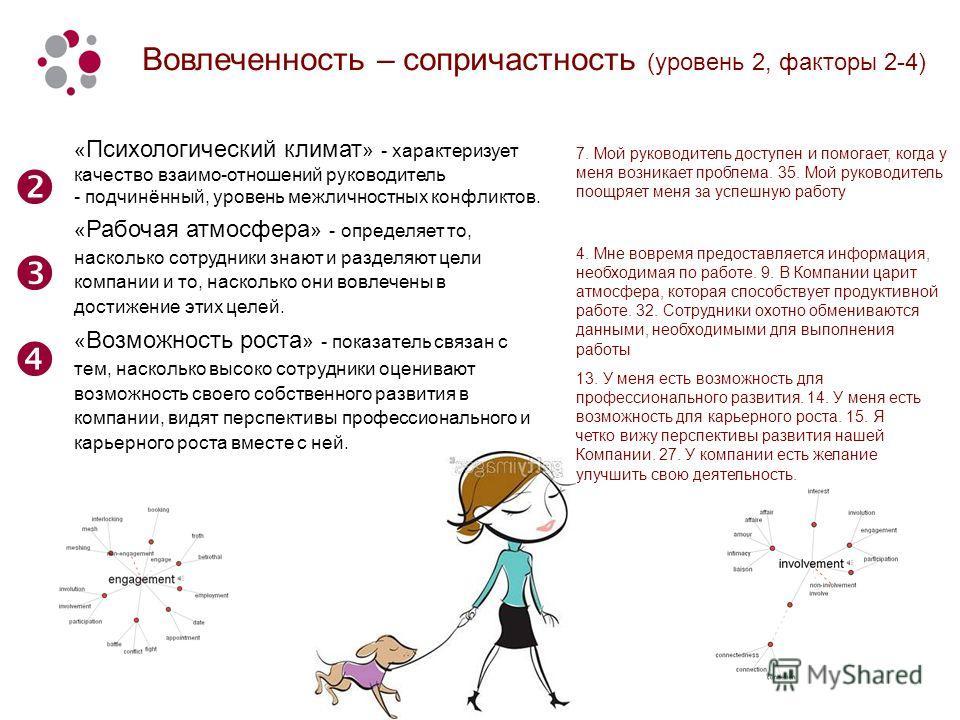 Вовлеченность – сопричастность (уровень 2, факторы 2-4) « Психологический климат » - характеризует качество взаимо-отношений руководитель - подчинённый, уровень межличностных конфликтов. « Рабочая атмосфера » - определяет то, насколько сотрудники зна