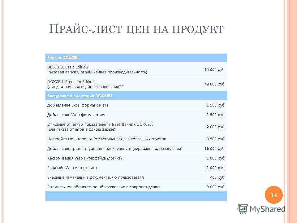 П РАЙС - ЛИСТ ЦЕН НА ПРОДУКТ 14