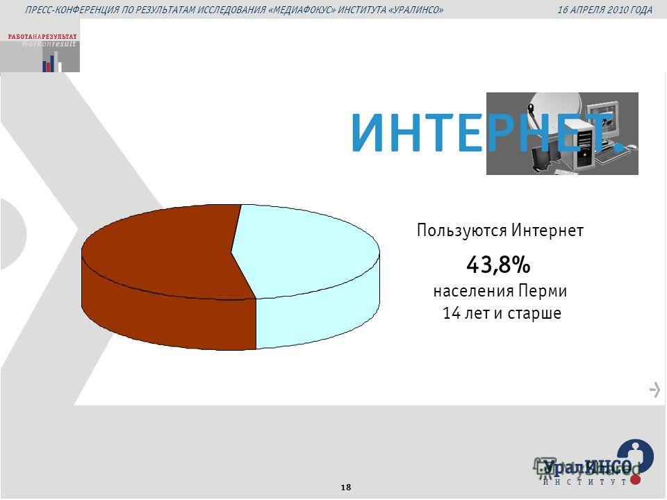 ПРЕСС-КОНФЕРЕНЦИЯ ПО РЕЗУЛЬТАТАМ ИССЛЕДОВАНИЯ «МЕДИАФОКУС» ИНСТИТУТА «УРАЛИНСО» 16 АПРЕЛЯ 2010 ГОДА 18 Пользуются Интернет 43,8% населения Перми 14 лет и старше