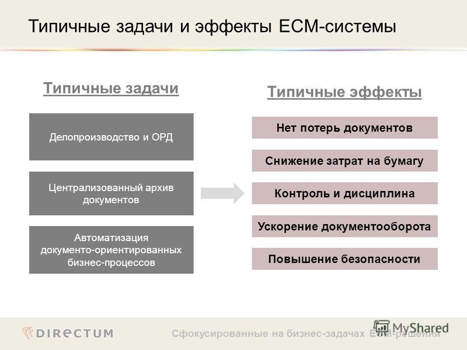 Сфокусированные на бизнес-задачах ECM-решения Типичные задачи и эффекты ECM-системы Делопроизводство и ОРД Централизованный архив документов Автоматизация документо-ориентированных бизнес-процессов Типичные задачи Типичные эффекты Нет потерь документ