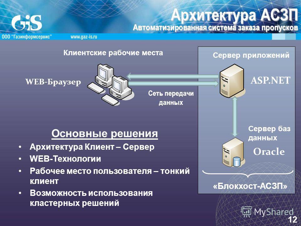 Архитектура АСЗП Автоматизированная система заказа пропусков 12 Сервер баз данных Сервер приложений Клиентские рабочие места WEB-Браузер ASP.NET Oracle Основные решения Архитектура Клиент – Сервер WEB-Технологии Рабочее место пользователя – тонкий кл