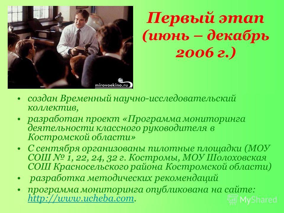 Первый этап (июнь – декабрь 2006 г.) создан Временный научно-исследовательский коллектив, разработан проект «Программа мониторинга деятельности классного руководителя в Костромской области» С сентября организованы пилотные площадки (МОУ СОШ 1, 22, 24