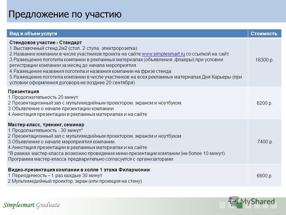 Simplesmart Graduate Предложение по участию Вид и объем услугиСтоимость Стендовое участие - Стандарт 1.Выставочный стенд 2м2 (стол, 2 стула, электророзетка). 2.Название компании в числе участников проекта на сайте www.simplesmart.ru со ссылкой на сай