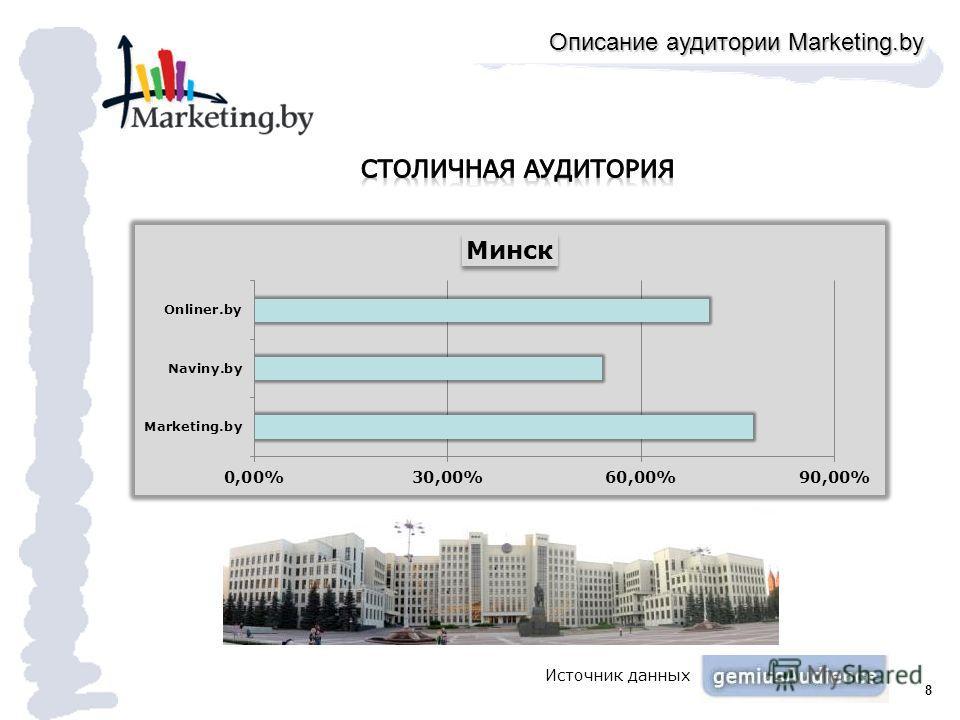 8 Описание аудитории Marketing.by Источник данных
