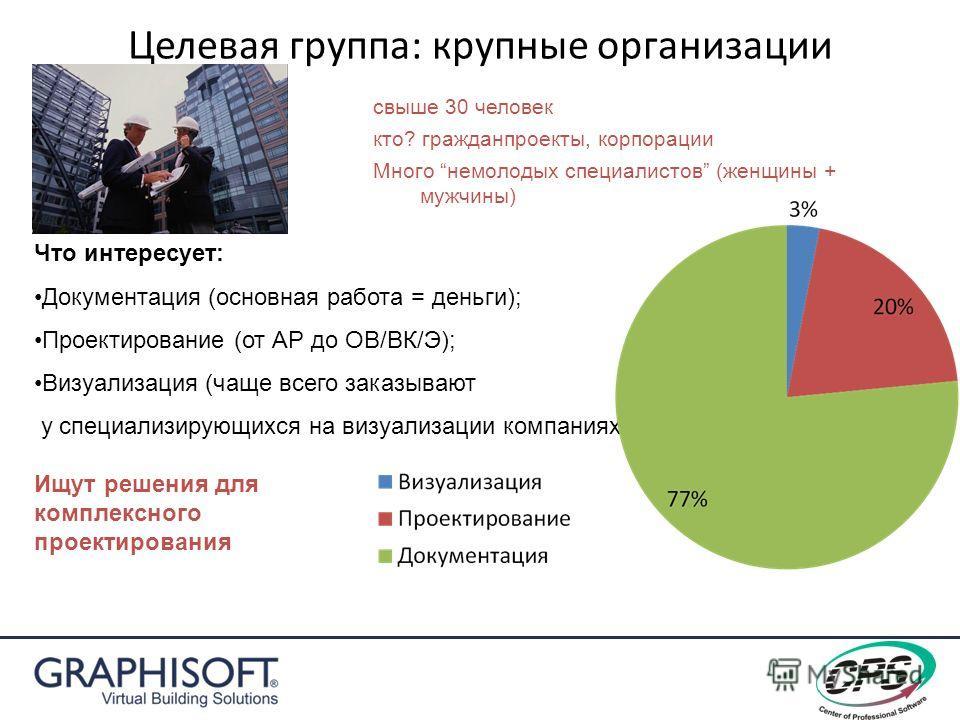 Целевая группа: крупные организации Что интересует: Документация (основная работа = деньги); Проектирование (от АР до ОВ/ВК/Э); Визуализация (чаще всего заказывают у специализирующихся на визуализации компаниях). свыше 30 человек кто? гражданпроекты,