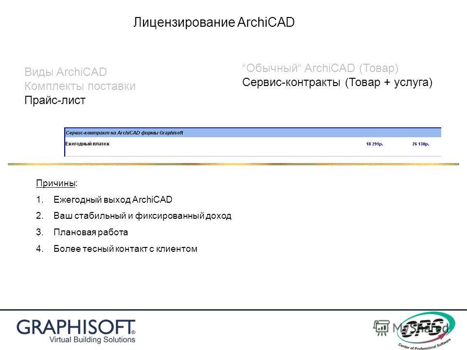 Виды ArchiCAD Комплекты поставки Прайс-лист Лицензирование ArchiCAD Обычный ArchiCAD (Товар) Сервис-контракты (Товар + услуга) Причины: 1.Ежегодный выход ArchiCAD 2.Ваш стабильный и фиксированный доход 3.Плановая работа 4.Более тесный контакт с клиен