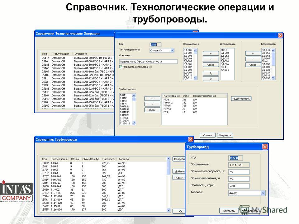 Справочник. Технологические операции и трубопроводы.