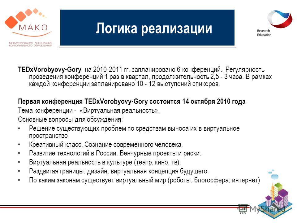 TEDxVorobyovy-Gory на 2010-2011 гг. запланировано 6 конференций. Регулярность проведения конференций 1 раз в квартал, продолжительность 2,5 - 3 часа. В рамках каждой конференции запланировано 10 - 12 выступений спикеров. Первая конференция TEDxVoroby