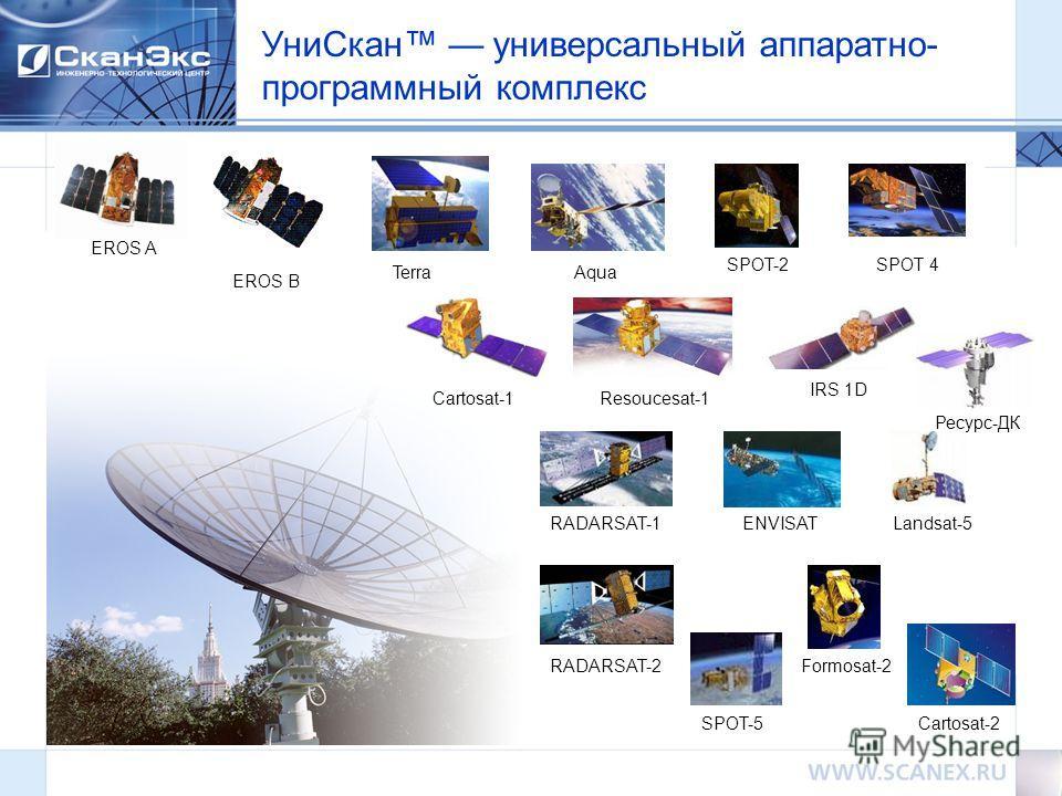 EROS B EROS A TerraAqua SPOT-2SPOT 4 IRS 1D Resoucesat-1Cartosat-1 RADARSAT-1ENVISAT Ресурс-ДК Landsat-5 RADARSAT-2 SPOT-5 Formosat-2 Cartosat-2 УниСкан универсальный аппаратно- программный комплекс