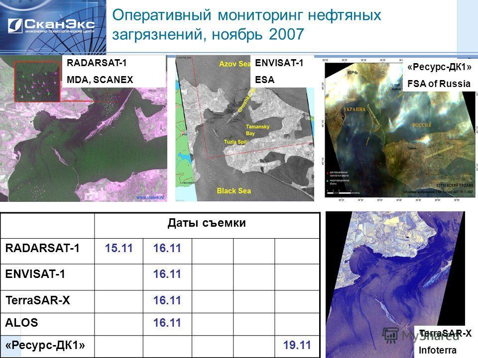 Оперативный мониторинг нефтяных загрязнений, ноябрь 2007 Даты съемки RADARSAT-115.1116.11 ENVISAT-116.11 TerraSAR-X16.11 ALOS16.11 «Ресурс-ДК1»19.11 RADARSAT-1 MDA, SCANEX ENVISAT-1 ESA «Ресурс-ДК1» FSA of Russia TerraSAR-X Infoterra