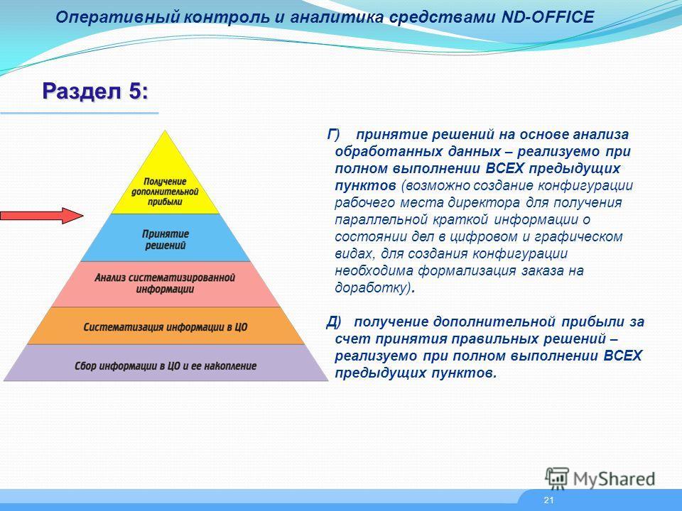 Оперативный контроль и аналитика средствами ND-OFFICE Раздел 5: Г) принятие решений на основе анализа обработанных данных – реализуемо при полном выполнении ВСЕХ предыдущих пунктов (возможно создание конфигурации рабочего места директора для получени