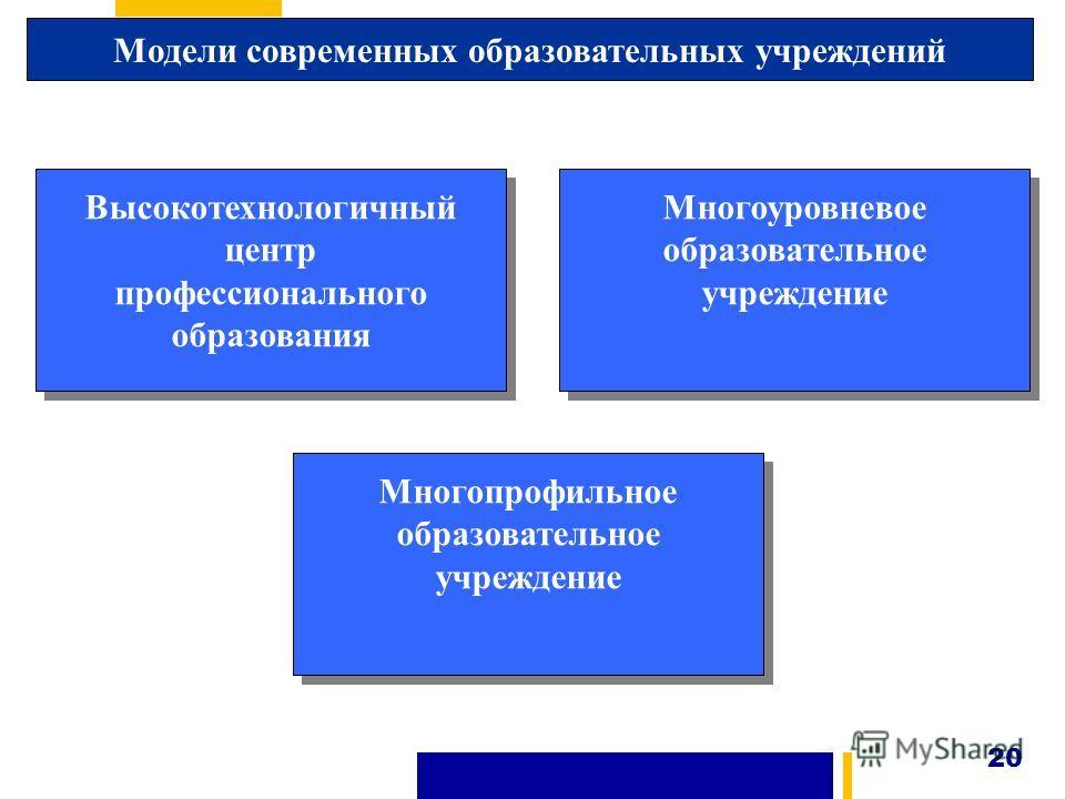 Модели современных образовательных учреждений Высокотехнологичный центр профессионального образования Многоуровневое образовательное учреждение Многопрофильное образовательное учреждение 20