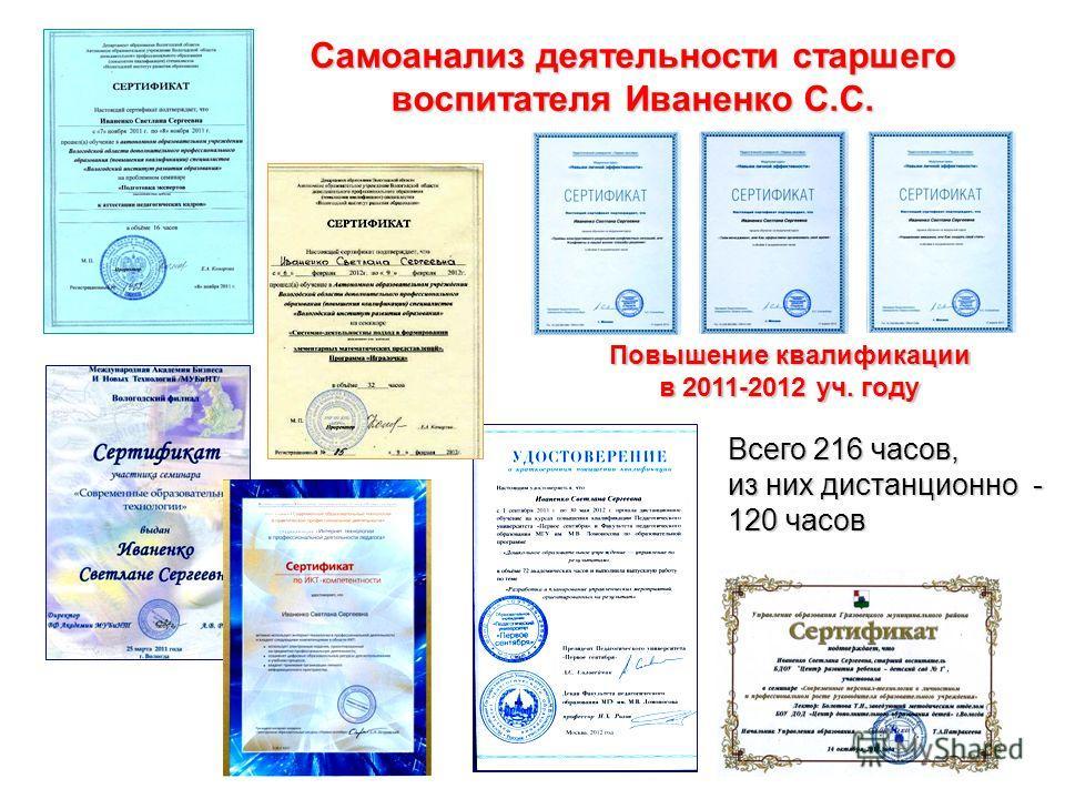 Самоанализ деятельности старшего воспитателя Иваненко С.С. Всего 216 часов, из них дистанционно - 120 часов Повышение квалификации в 2011-2012 уч. году