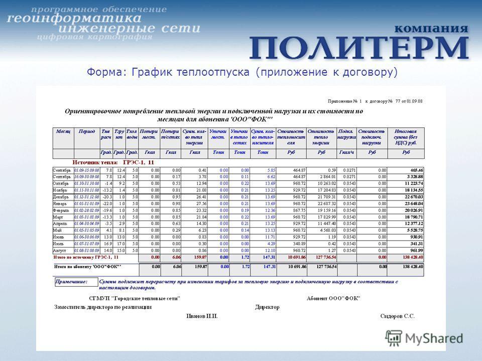 Форма: График теплоотпуска (приложение к договору)