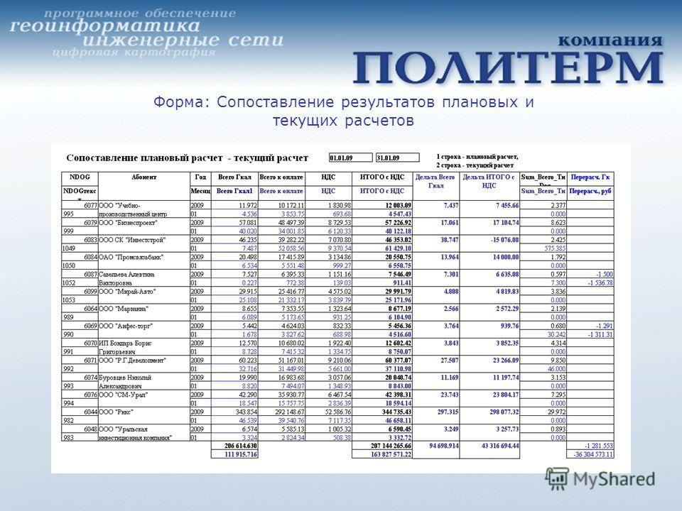 Форма: Сопоставление результатов плановых и текущих расчетов