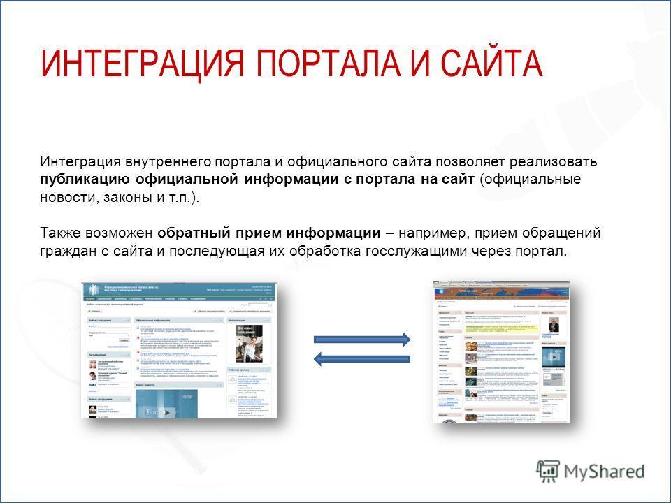 Интеграция внутреннего портала и официального сайта позволяет реализовать публикацию официальной информации с портала на сайт (официальные новости, законы и т.п.). Также возможен обратный прием информации – например, прием обращений граждан с сайта и