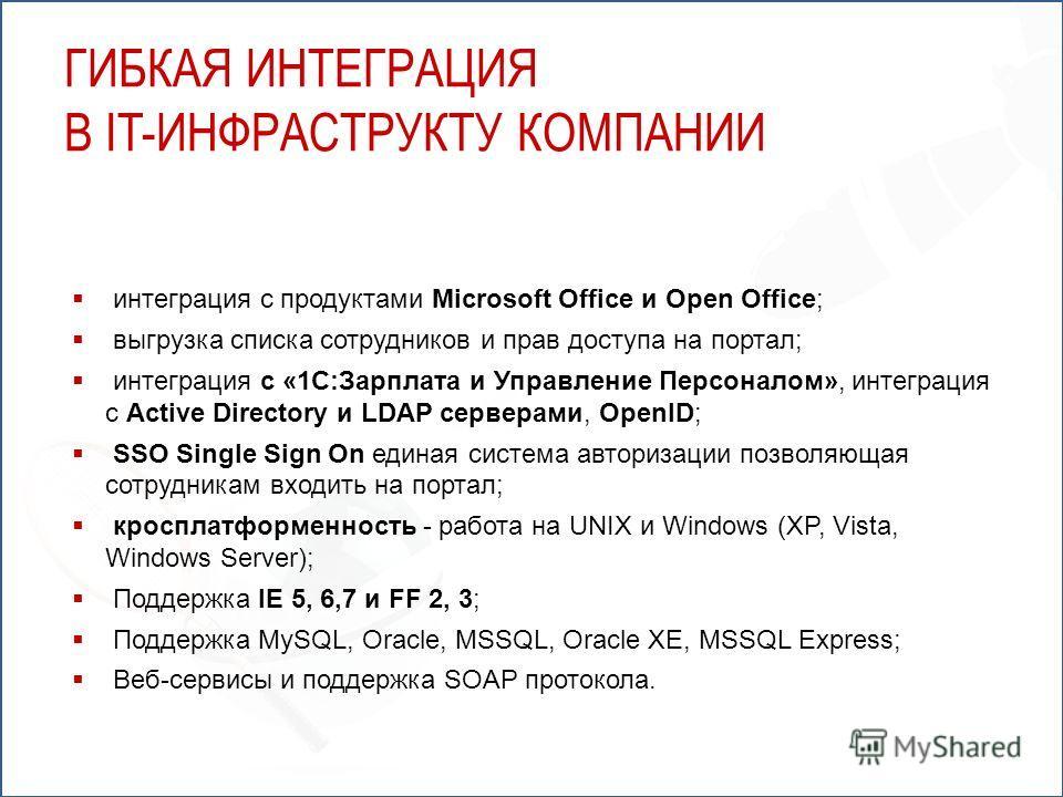 интеграция с продуктами Microsoft Office и Open Office; выгрузка списка сотрудников и прав доступа на портал; интеграция с «1С:Зарплата и Управление Персоналом», интеграция с Active Directory и LDAP серверами, OpenID; SSO Single Sign On единая систем